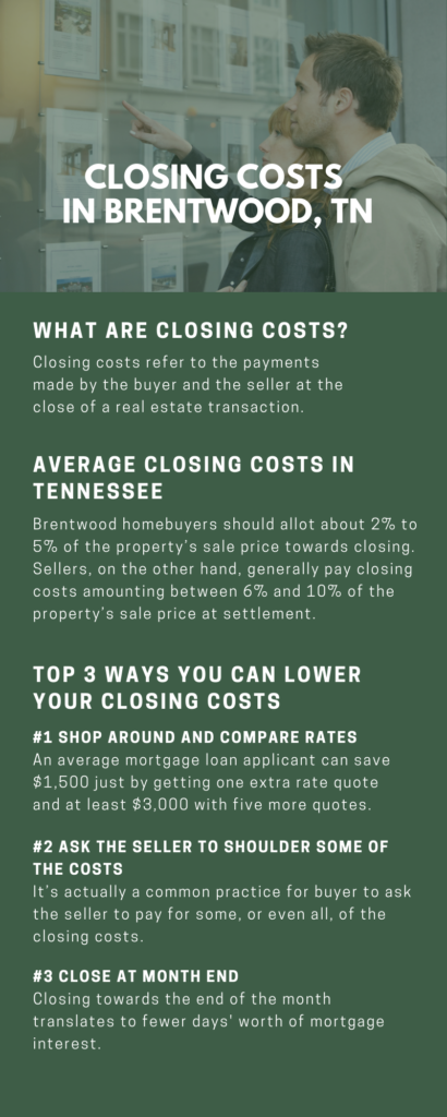 An Infographic Showing the Closing Costs in Brentwood, TN